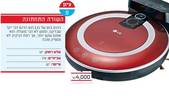 הייטק שואב אבק LG home bot / צלם: יחצ